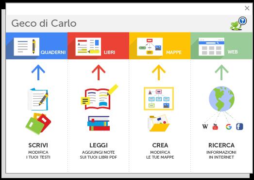Geco Software Screenshot